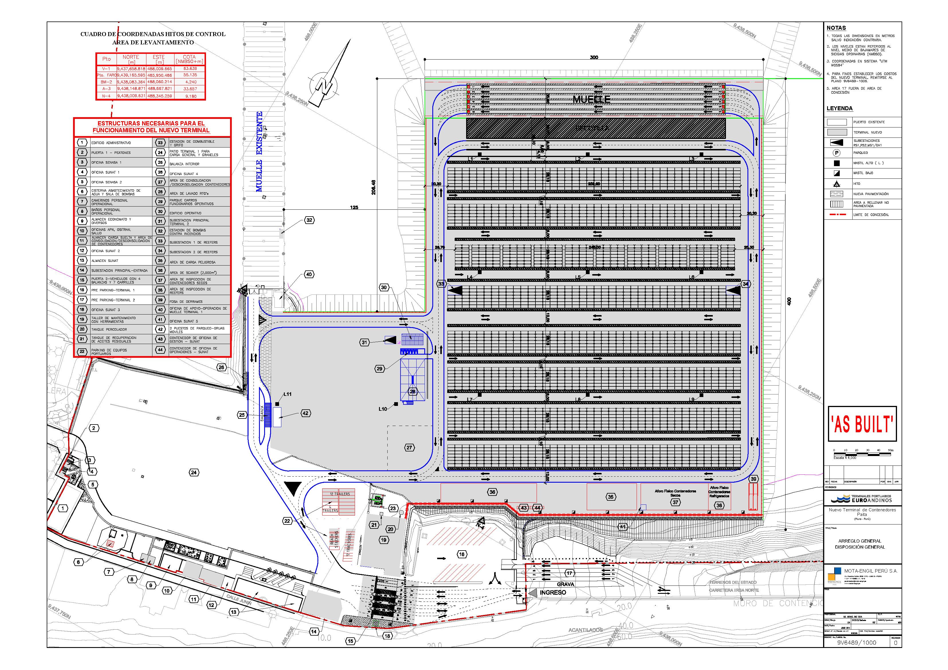 Paita Terminal Planı
